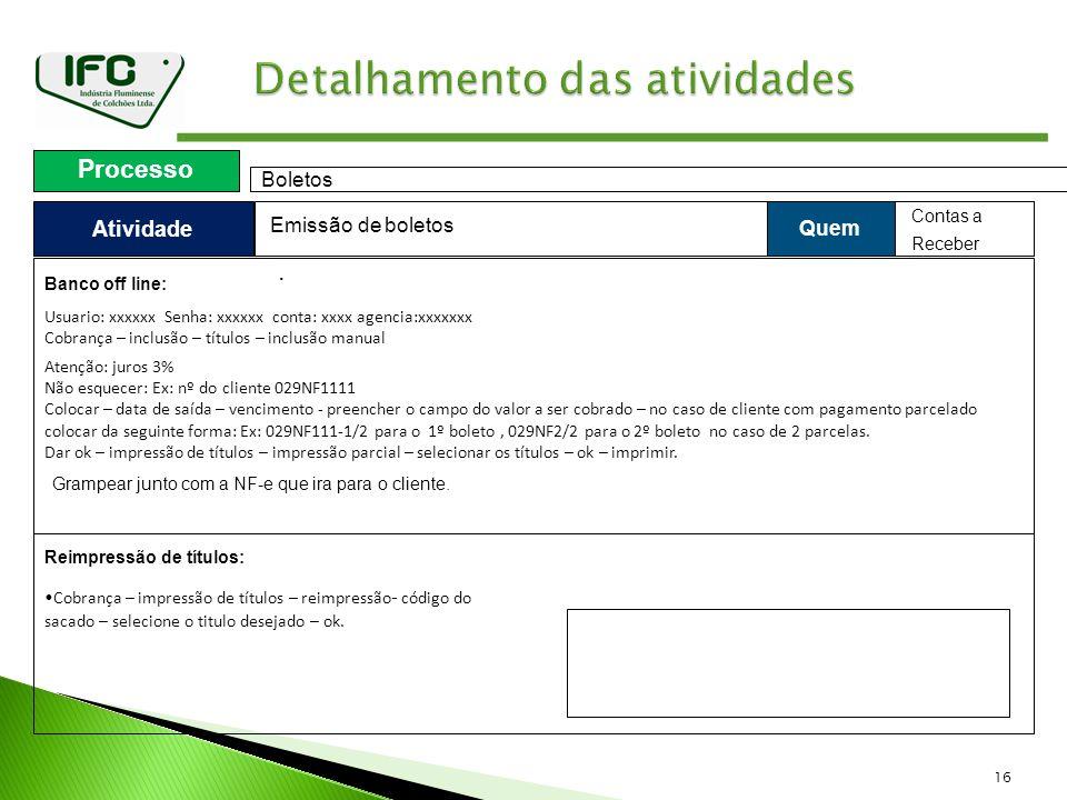 16 Atividade Processo Boletos Quem Emissão de boletos Contas a Receber.