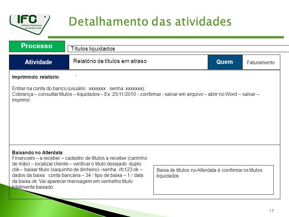 17 Atividade Processo Títulos liquidados Quem Relatório de títulos em atraso Faturamento.