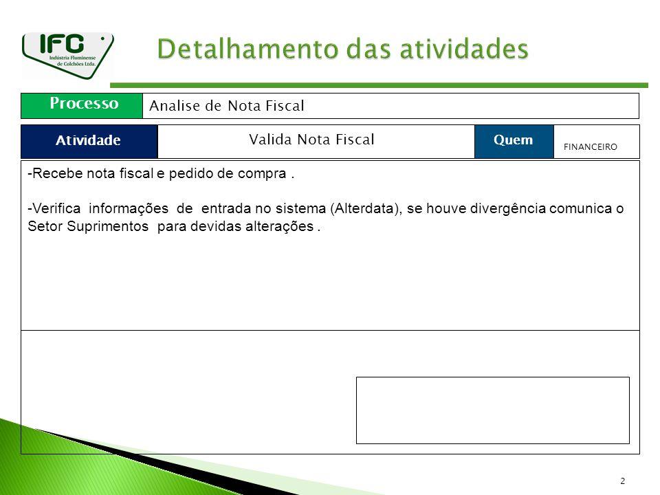 2 Atividade Processo Analise de Nota Fiscal Quem Valida Nota Fiscal FINANCEIRO -Recebe nota fiscal e pedido de compra.