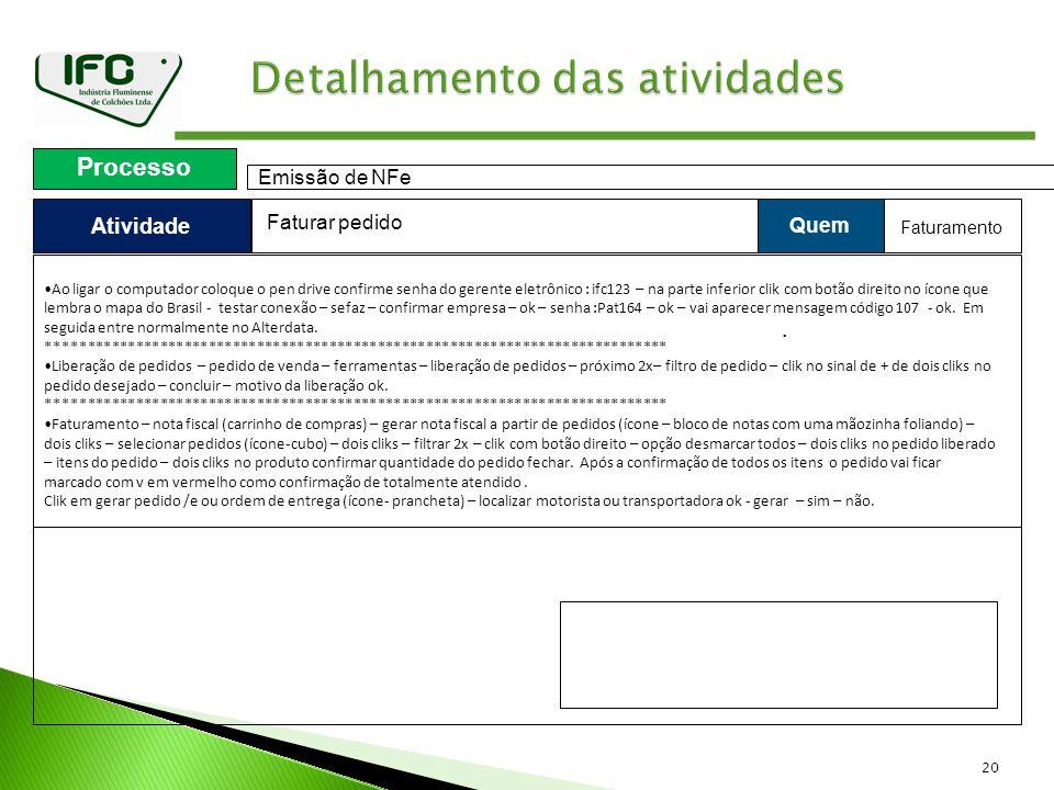 20 Atividade Processo Emissão de NFe Quem Faturar pedido Faturamento..