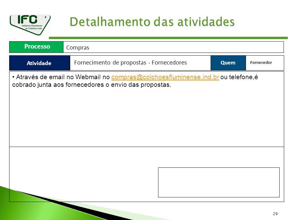 29 Atividade Processo Compras Quem Fornecimento de propostas - Fornecedores Fornecedor Através de email no Webmail no compras@colchoesfluminense.ind.b