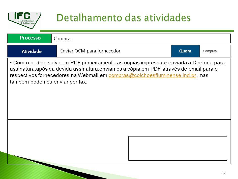 36 Atividade Processo Compras Quem Enviar OCM para fornecedor Compras Com o pedido salvo em PDF,primeiramente as cópias impressa é enviada a Diretoria para assinatura,após da devida assinatura,enviamos a cópia em PDF através de email para o respectivos fornecedores,na Webmail,em compras@colchoesfluminense.ind.br,mas também podemos enviar por fax.compras@colchoesfluminense.ind.br