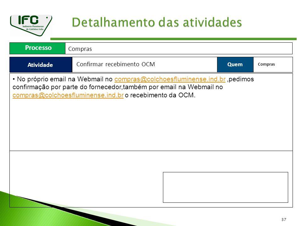 37 Atividade Processo Compras Quem Confirmar recebimento OCM Compras No próprio email na Webmail no compras@colchoesfluminense.ind.br,pedimos confirmação por parte do fornecedor,também por email na Webmail no compras@colchoesfluminense.ind.br o recebimento da OCM.compras@colchoesfluminense.ind.br