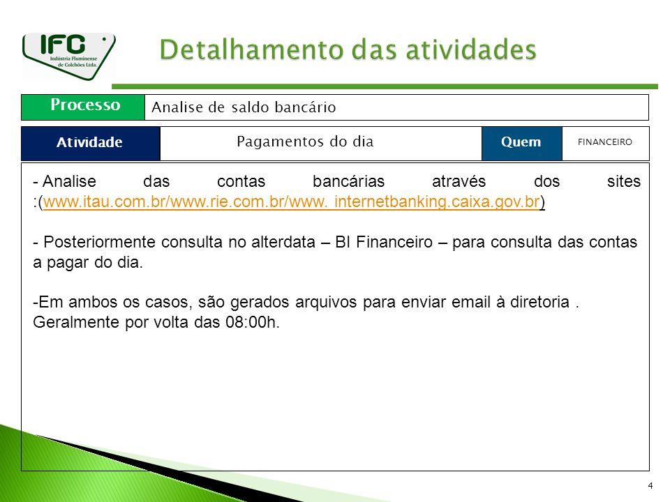4 Atividade Processo Analise de saldo bancário Quem Pagamentos do dia FINANCEIRO - Analise das contas bancárias através dos sites :(www.itau.com.br/www.rie.com.br/www.