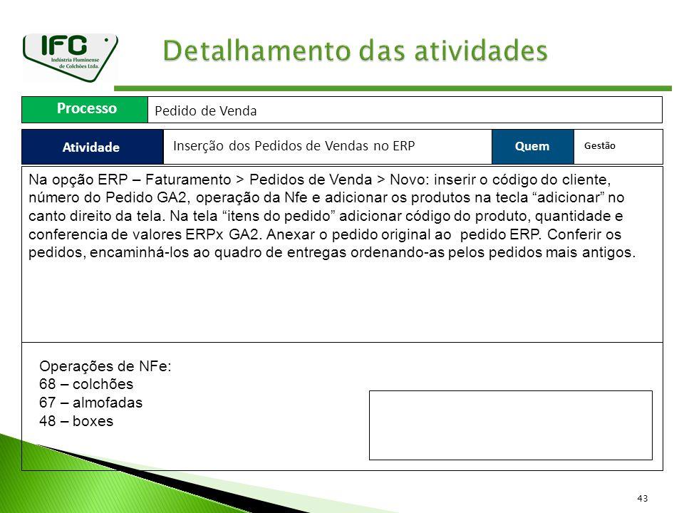 43 Atividade Processo Pedido de Venda Quem Inserção dos Pedidos de Vendas no ERP Gestão Na opção ERP – Faturamento > Pedidos de Venda > Novo: inserir