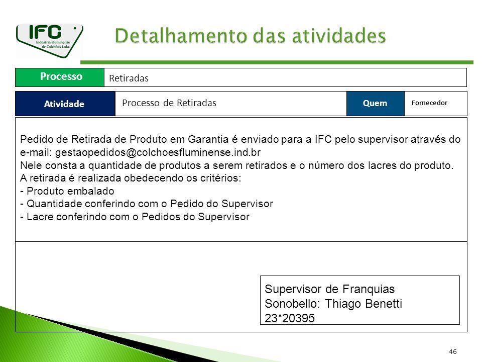 46 Atividade Processo Retiradas Quem Processo de Retiradas Fornecedor Pedido de Retirada de Produto em Garantia é enviado para a IFC pelo supervisor a