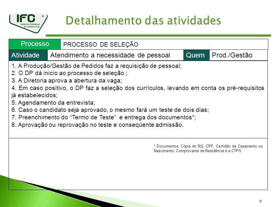 9 Processo PROCESSO DE SELEÇÃO 1.A Produção/Gestão de Pedidos faz a requisição de pessoal; 2.