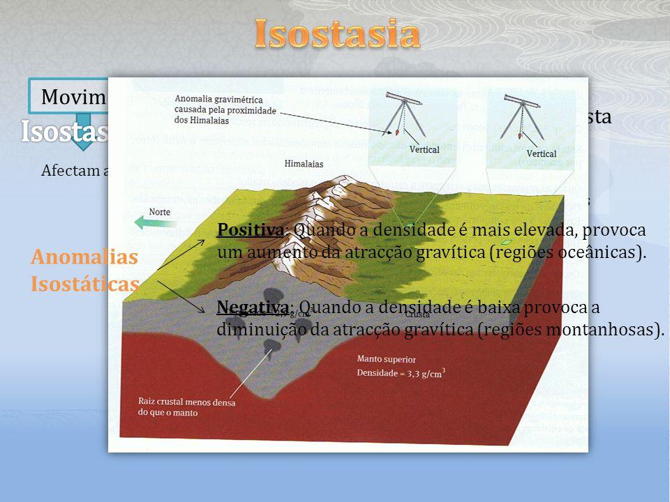 Movimentos verticais da crosta de modo a atingir o nível de compensação isostático.