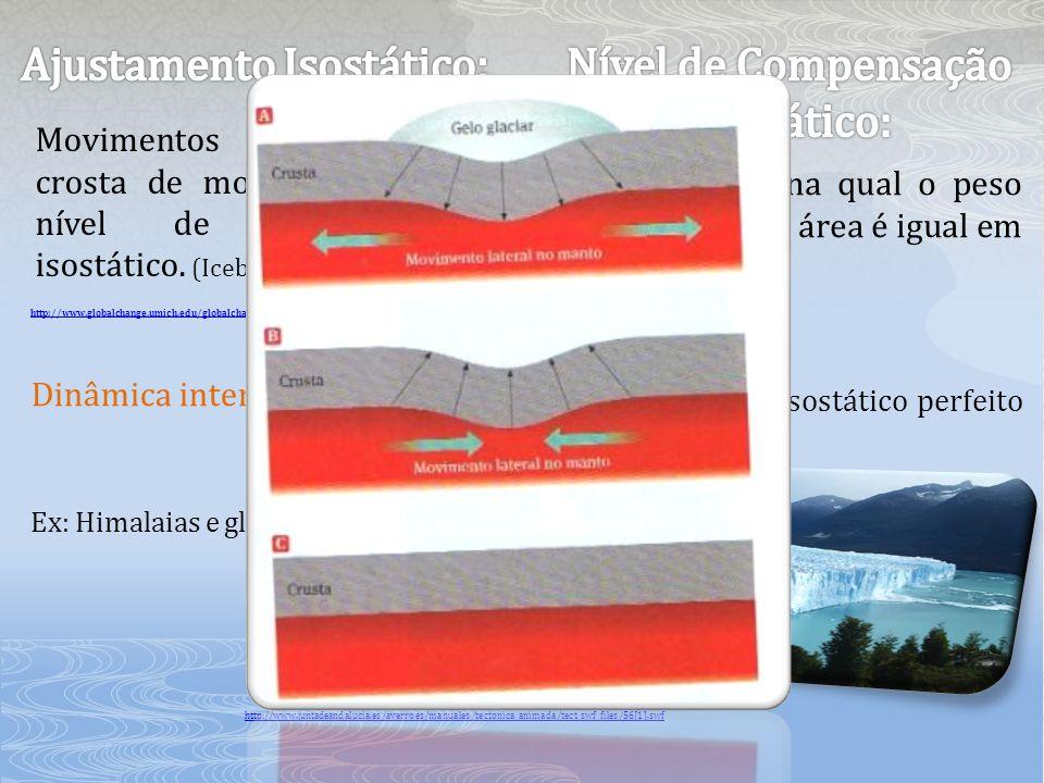 http://www.globalchange.umich.edu/globalchange1/curre nt/lectures/topography/isostasy.swf http://www.juntadeandalucia.es/averroes/manuales/tect onica_animada/tect_swf_files/56[1].swf OLIVEIRA, Óscar; SILVA, João Carlos; RIBEIRO, Elsa – GeoDesafios 12 – Edições Asa