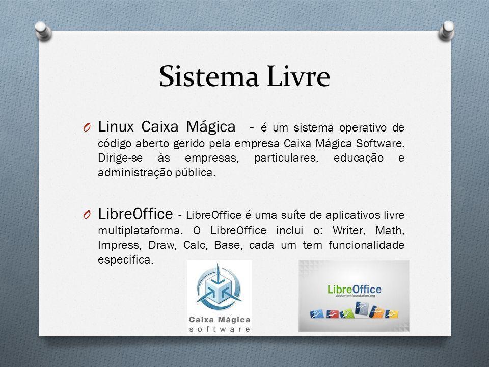 Sistema Livre O Linux Caixa Mágica - é um sistema operativo de código aberto gerido pela empresa Caixa Mágica Software. Dirige-se às empresas, particu