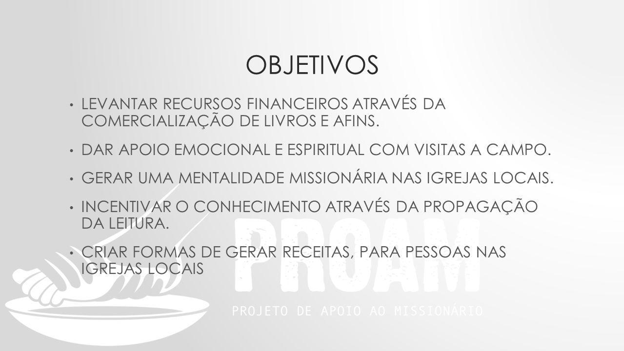 ESTATÍSTICA SOBRE MISSÕES NO BRASIL E NO MUNDO EXISTEM APROXIMADAMENTE 180.000 IGREJAS REGISTRADAS NO BRASIL, APENAS 300 TEM UM MISSIONÁRIO SUSTENTADO REGULARMENTE.