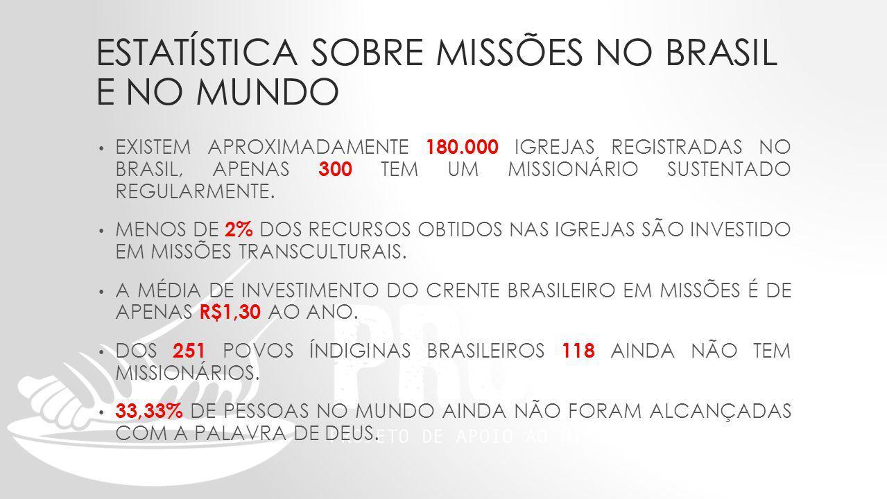 ENVIO DE MISSIONÁRIOS BRASILEIROS NAS ULTIMAS 4 DECADAS