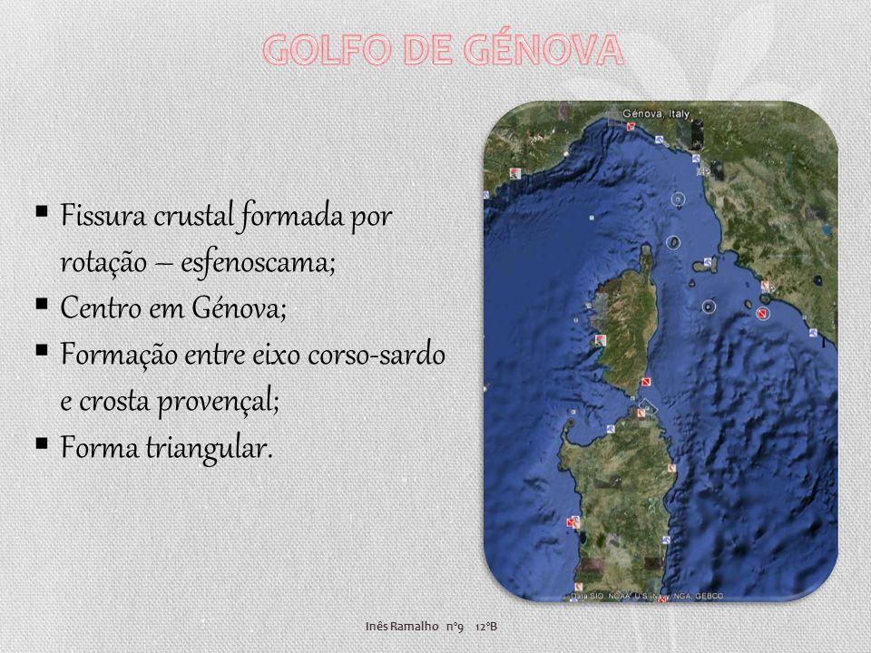 Inês Ramalho nº9 12ºB Fissura crustal formada por rotação – esfenoscama; Centro em Génova; Formação entre eixo corso-sardo e crosta provençal; Forma t