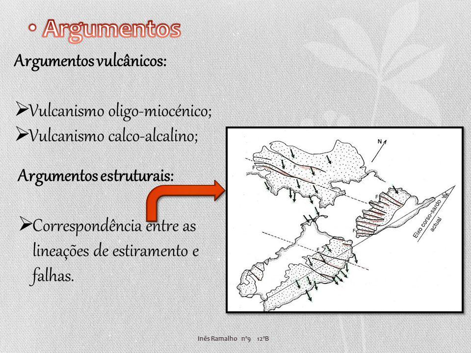Inês Ramalho nº9 12ºB Argumentos vulcânicos: Vulcanismo oligo-miocénico; Vulcanismo calco-alcalino; Argumentos estruturais: Correspondência entre as l