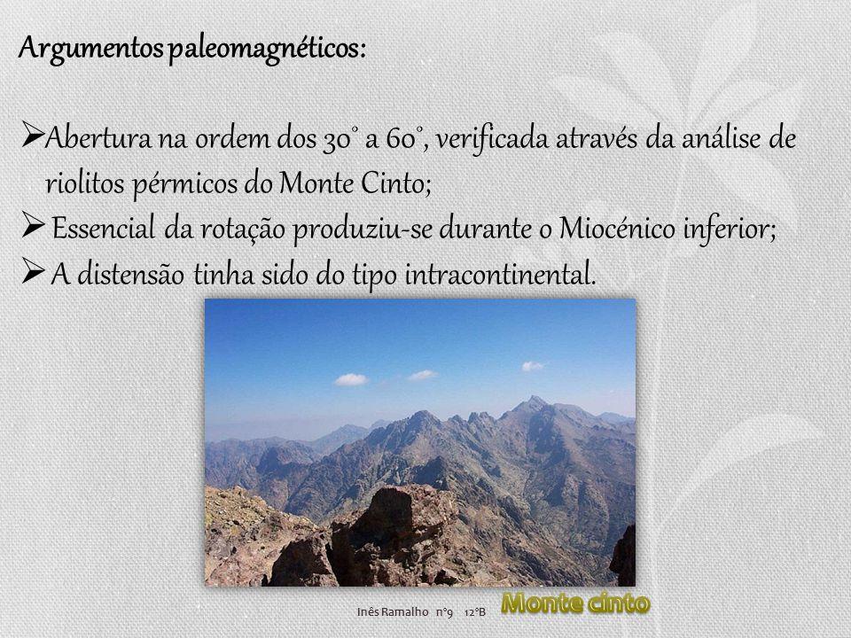 Inês Ramalho nº9 12ºB Argumentos paleomagnéticos: Abertura na ordem dos 30˚ a 60˚, verificada através da análise de riolitos pérmicos do Monte Cinto;