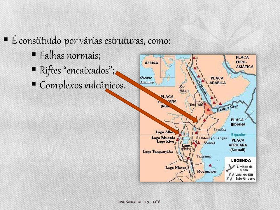 Inês Ramalho nº9 12ºB É constituído por várias estruturas, como: Falhas normais; Riftes encaixados; Complexos vulcânicos.