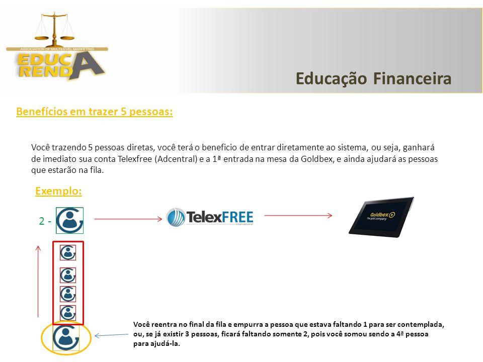 Educação Financeira Benefícios em trazer 5 pessoas: Você trazendo 5 pessoas diretas, você terá o beneficio de entrar diretamente ao sistema, ou seja,