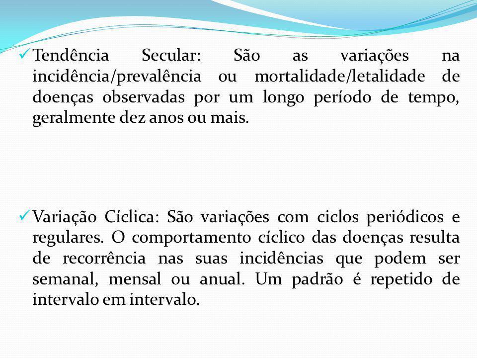 Tendência Secular: São as variações na incidência/prevalência ou mortalidade/letalidade de doenças observadas por um longo período de tempo, geralment