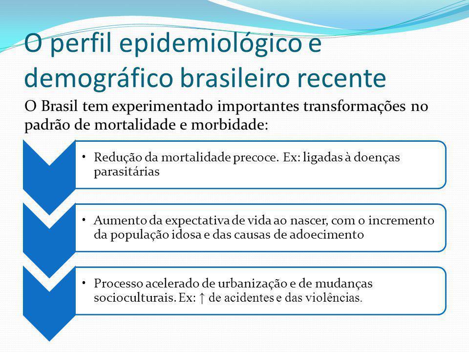 O perfil epidemiológico e demográfico brasileiro recente Redução da mortalidade precoce. Ex: ligadas à doenças parasitárias Aumento da expectativa de