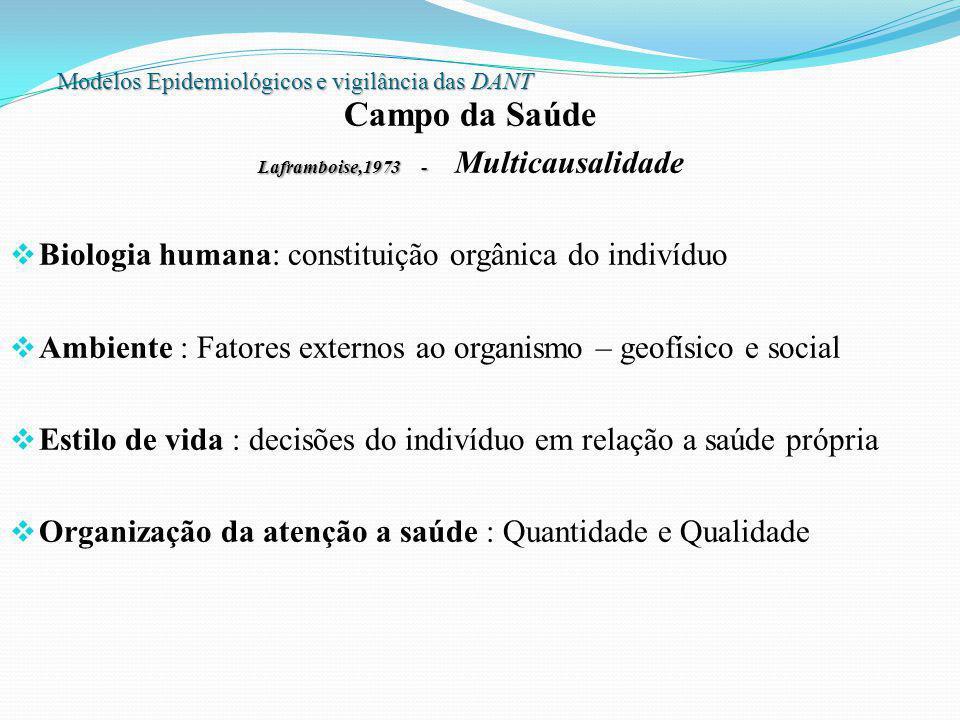 Modelos Epidemiológicos e vigilância das DANT Campo da Saúde Laframboise,1973 - Laframboise,1973 - Multicausalidade Biologia humana: constituição orgâ