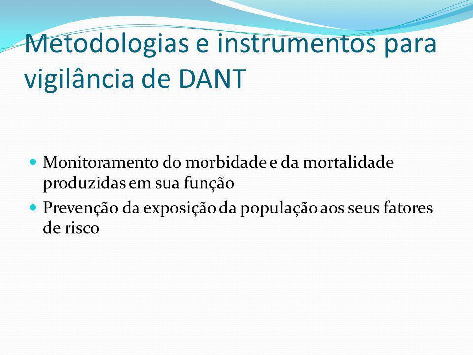 Metodologias e instrumentos para vigilância de DANT Monitoramento do morbidade e da mortalidade produzidas em sua função Prevenção da exposição da pop