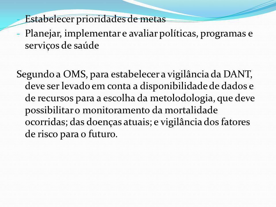 - Estabelecer prioridades de metas - Planejar, implementar e avaliar políticas, programas e serviços de saúde Segundo a OMS, para estabelecer a vigilâ