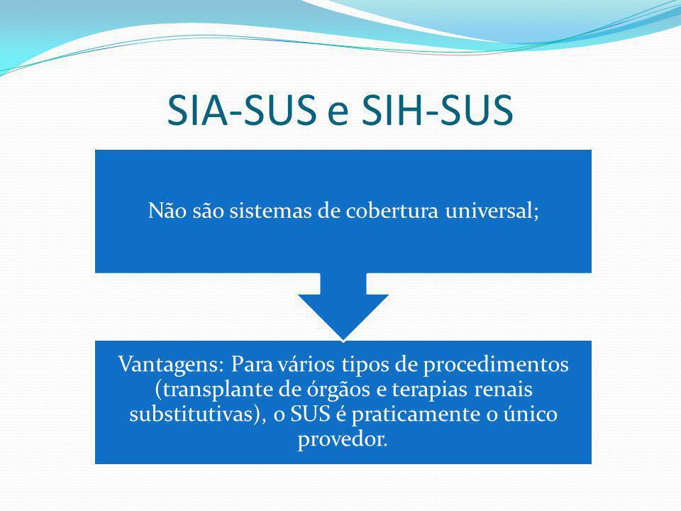 SIA-SUS e SIH-SUS Vantagens: Para vários tipos de procedimentos (transplante de órgãos e terapias renais substitutivas), o SUS é praticamente o único