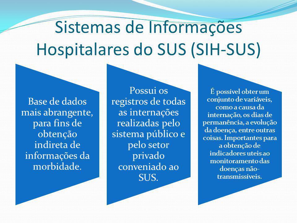 Sistemas de Informações Hospitalares do SUS (SIH-SUS) Base de dados mais abrangente, para fins de obtenção indireta de informações da morbidade. Possu