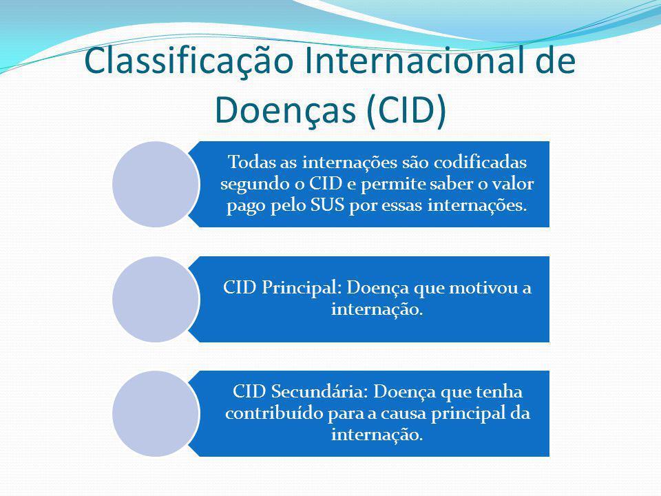 Classificação Internacional de Doenças (CID) Todas as internações são codificadas segundo o CID e permite saber o valor pago pelo SUS por essas intern
