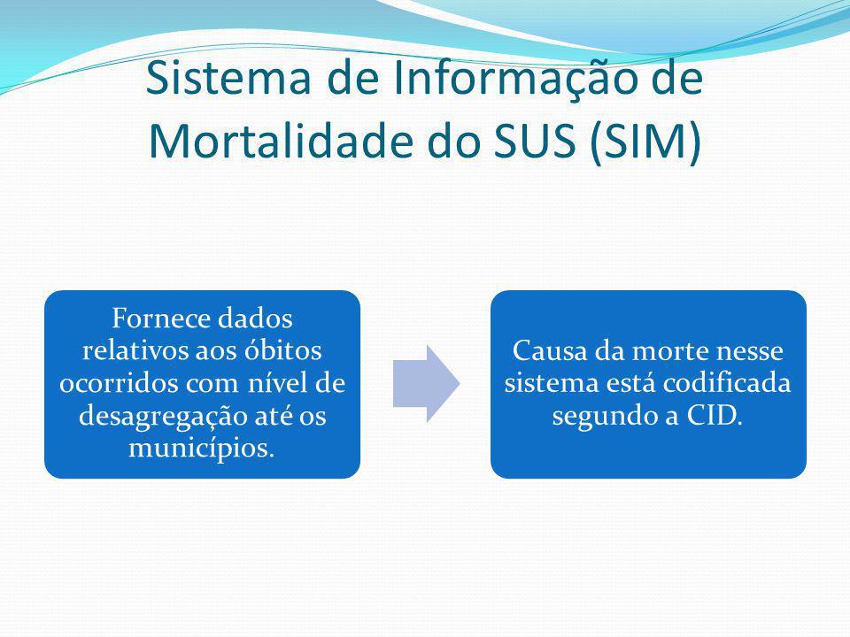 Sistema de Informação de Mortalidade do SUS (SIM) Fornece dados relativos aos óbitos ocorridos com nível de desagregação até os municípios. Causa da m