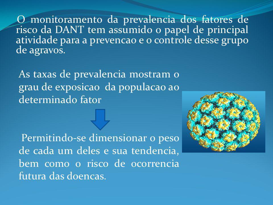 O monitoramento da prevalencia dos fatores de risco da DANT tem assumido o papel de principal atividade para a prevencao e o controle desse grupo de a