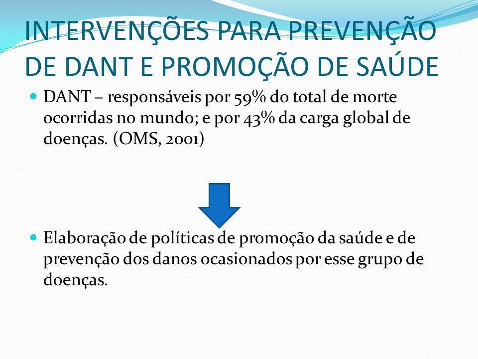 INTERVENÇÕES PARA PREVENÇÃO DE DANT E PROMOÇÃO DE SAÚDE DANT – responsáveis por 59% do total de morte ocorridas no mundo; e por 43% da carga global de