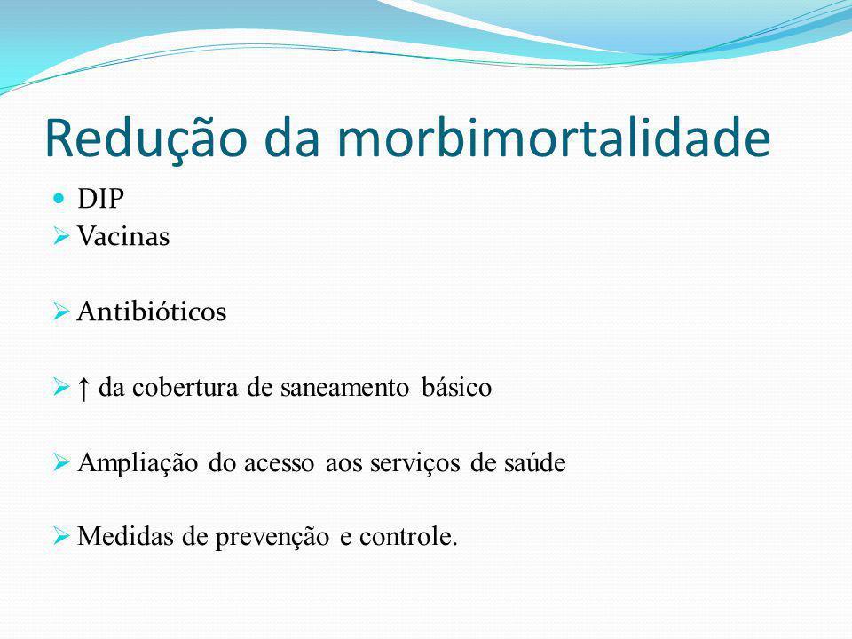 Redução da morbimortalidade DIP Vacinas Antibióticos da cobertura de saneamento básico Ampliação do acesso aos serviços de saúde Medidas de prevenção