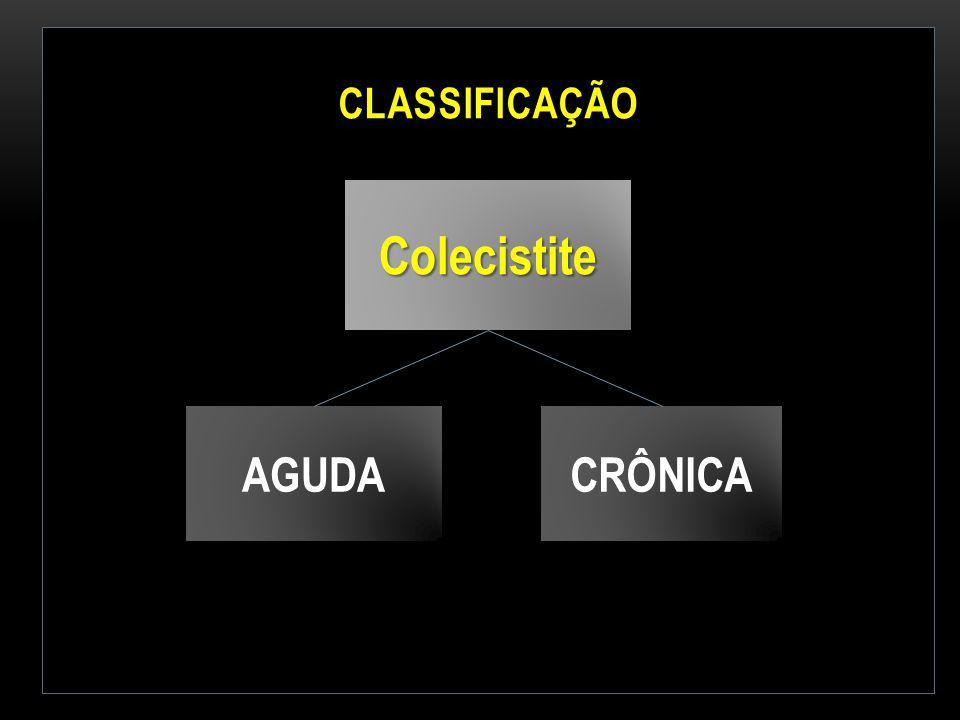 CLASSIFICAÇÃO ColecistiteColecistite AGUDA CRÔNICA