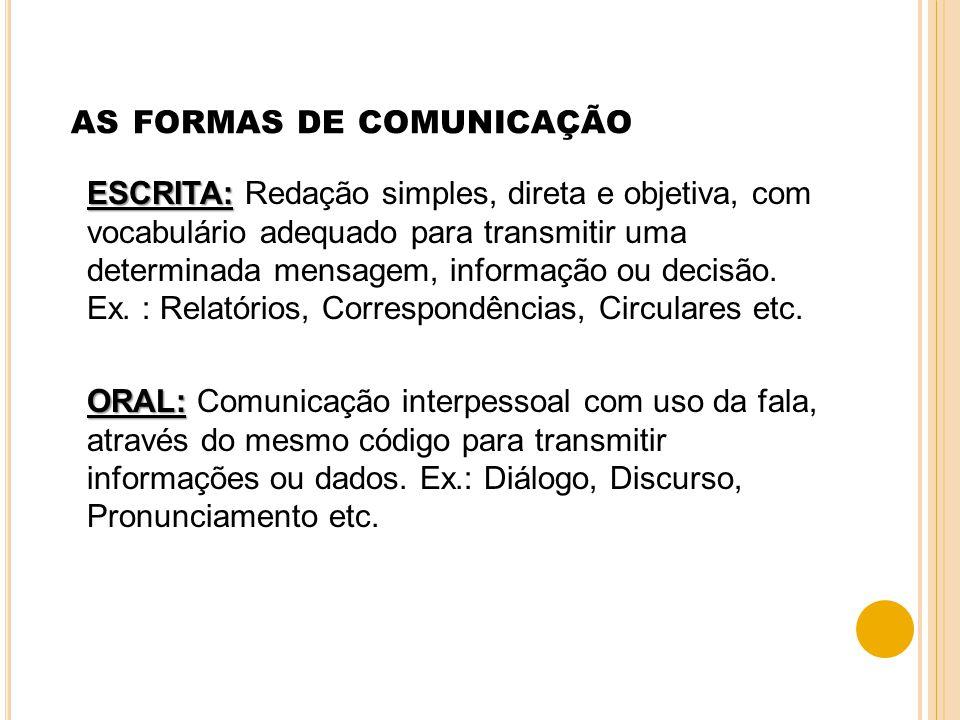 Modalidade de comunicação privativo utilizado entre Organizações Públicas para comunicar-se com demais organizações.