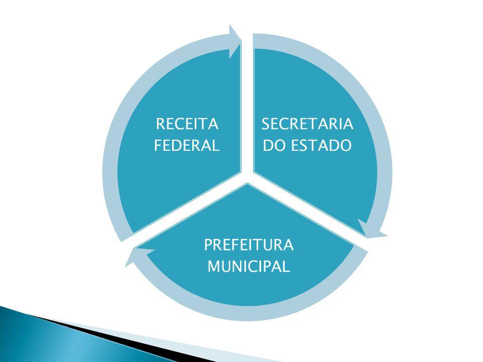 SECRETARIA DO ESTADO PREFEITURA MUNICIPAL RECEITA FEDERAL