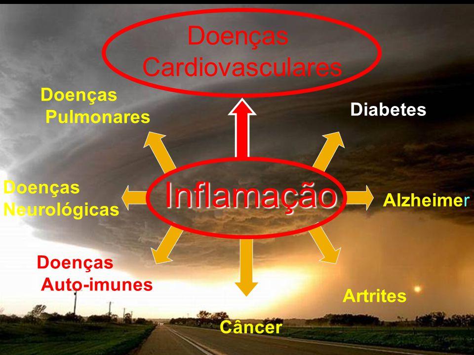 Doenças Pulmonares Artrites Doenças Neurológicas Alzheimer Doenças Auto-imunes Diabetes Câncer Doenças Cardiovasculares Inflamação