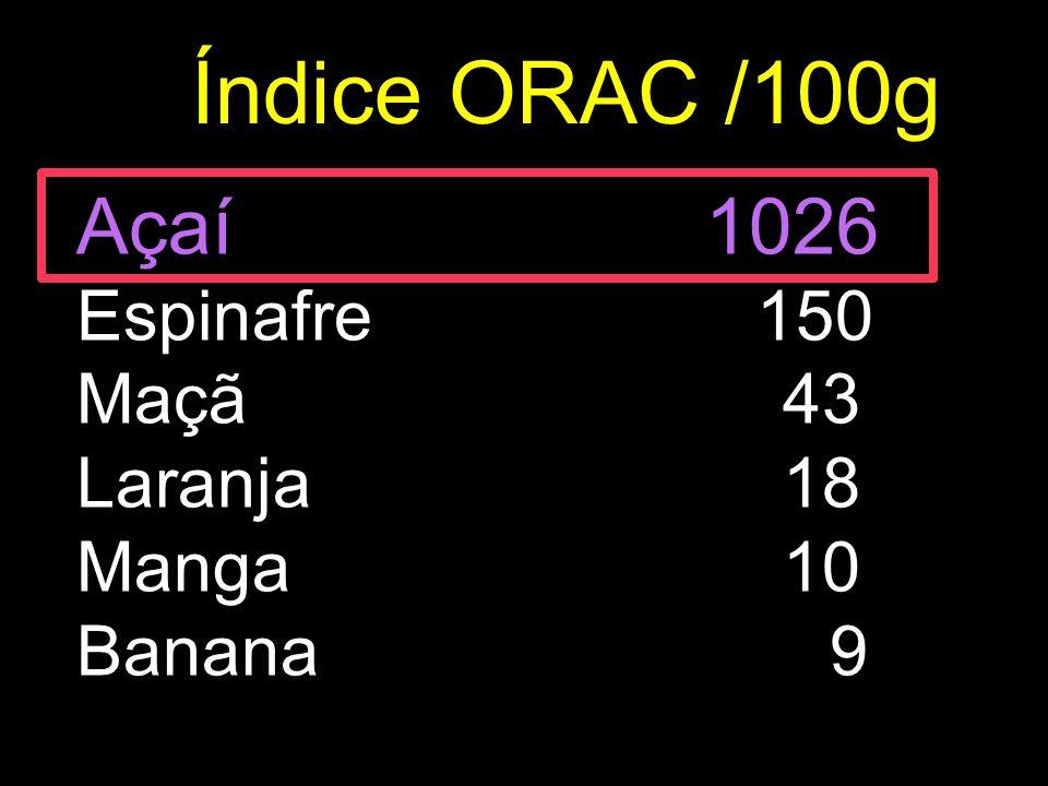 Açaí1026 Espinafre 150 Maçã 43 Laranja 18 Manga 10 Banana 9 Índice ORAC /100g
