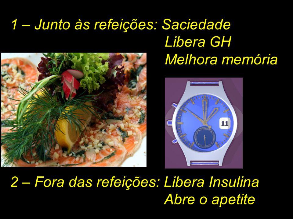 1 – Junto às refeições: Saciedade Libera GH Melhora memória 2 – Fora das refeições: Libera Insulina Abre o apetite