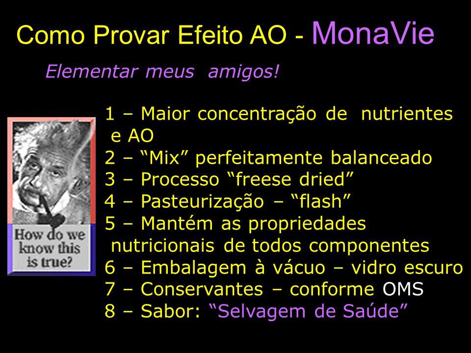 Como Provar Efeito AO - MonaVie Elementar meus amigos! 1 – Maior concentração de nutrientes e AO 2 – Mix perfeitamente balanceado 3 – Processo freese