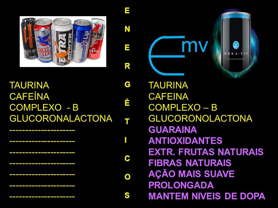 E N E R G É T I C O S TAURINA CAFEÍNA CAFEINA COMPLEXO - BCOMPLEXO – B GLUCORONALACTONAGLUCORONOLACTONA ---------------------GUARAINA ----------------