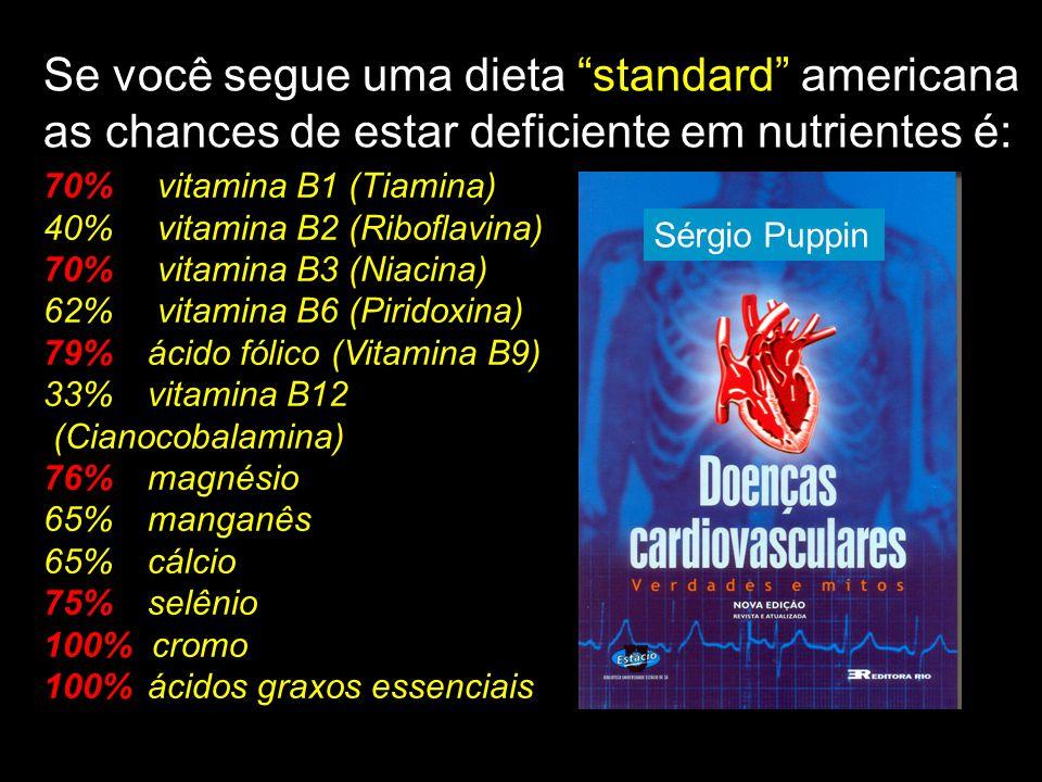 Se você segue uma dieta standard americana as chances de estar deficiente em nutrientes é: 70% vitamina B1 (Tiamina) 40% vitamina B2 (Riboflavina) 70%