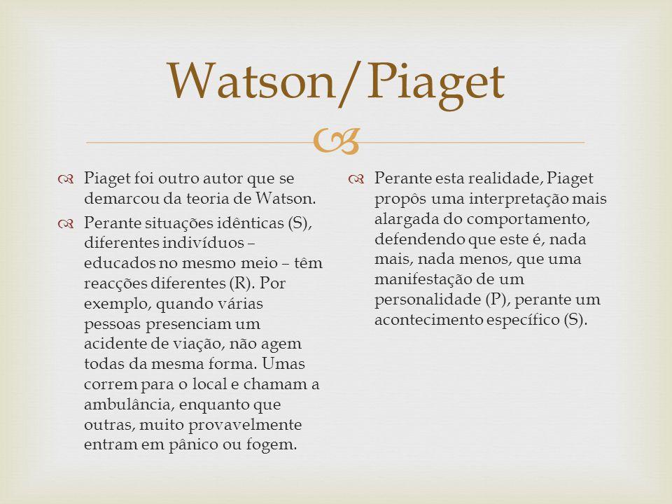 Watson/Piaget Piaget foi outro autor que se demarcou da teoria de Watson. Perante situações idênticas (S), diferentes indivíduos – educados no mesmo m