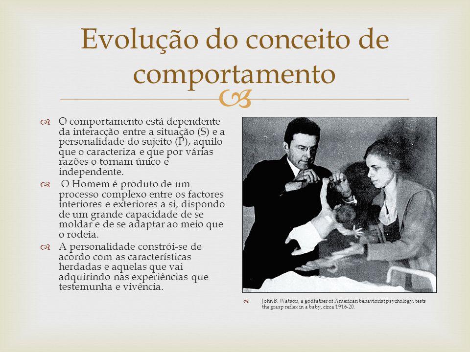 Evolução do conceito de comportamento O comportamento está dependente da interacção entre a situação (S) e a personalidade do sujeito (P), aquilo que