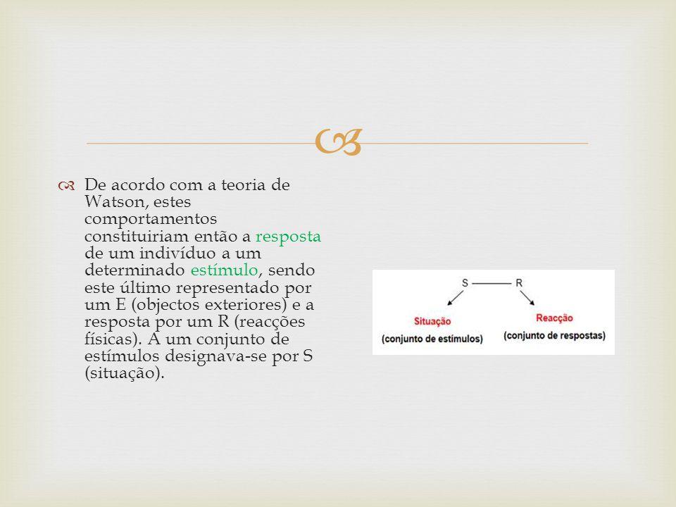 De acordo com a teoria de Watson, estes comportamentos constituiriam então a resposta de um indivíduo a um determinado estímulo, sendo este último rep