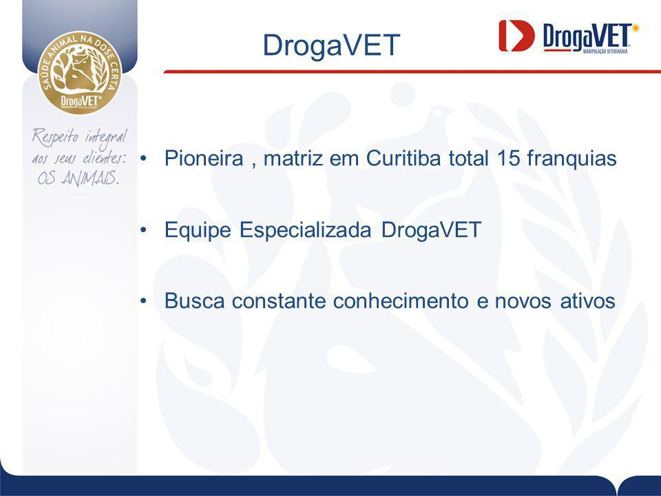 DrogaVET Pioneira, matriz em Curitiba total 15 franquias Equipe Especializada DrogaVET Busca constante conhecimento e novos ativos