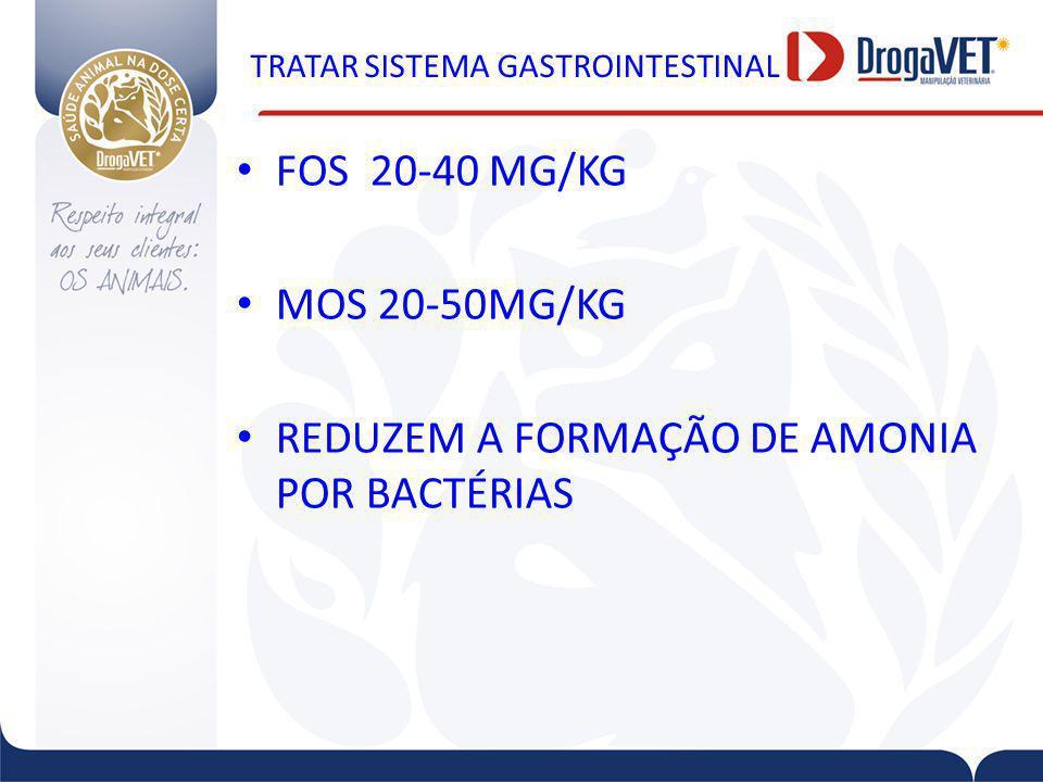 TRATAR SISTEMA GASTROINTESTINAL FOS 20-40 MG/KG MOS 20-50MG/KG REDUZEM A FORMAÇÃO DE AMONIA POR BACTÉRIAS