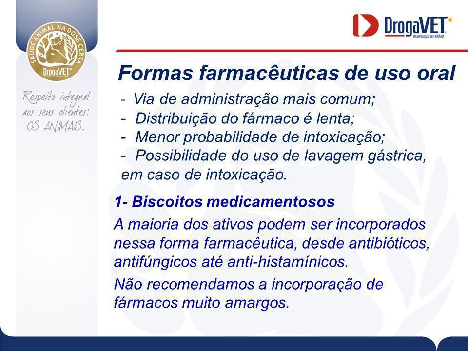Formas farmacêuticas de uso oral 1- Biscoitos medicamentosos A maioria dos ativos podem ser incorporados nessa forma farmacêutica, desde antibióticos, antifúngicos até anti-histamínicos.