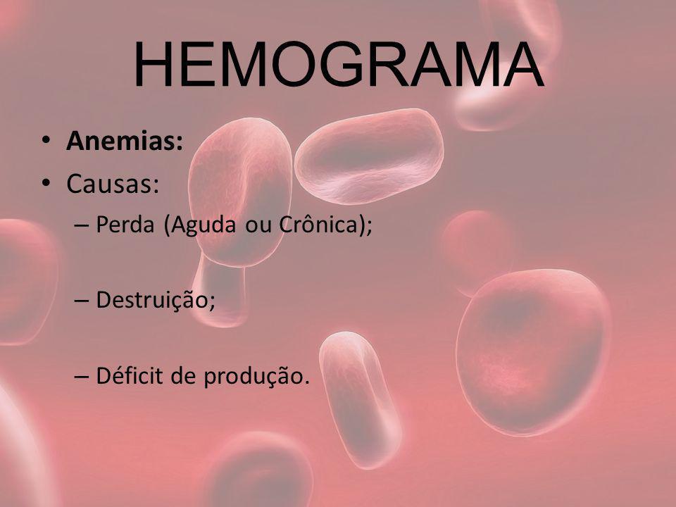 HEMOGRAMA Anemias: Causas: – Perda (Aguda ou Crônica); – Destruição; – Déficit de produção.