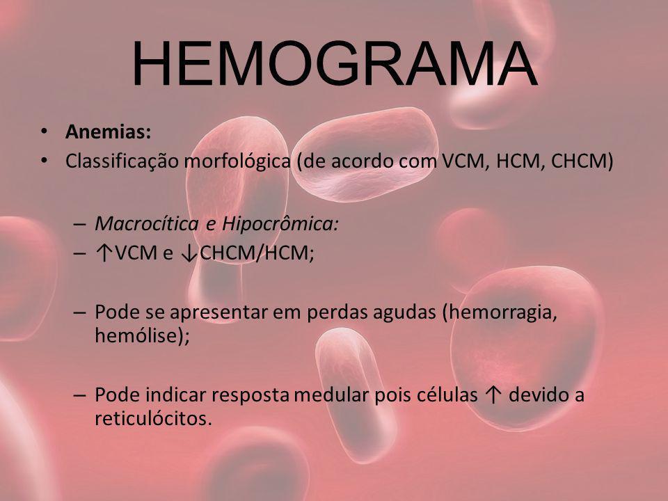 HEMOGRAMA Anemias: Classificação morfológica (de acordo com VCM, HCM, CHCM) – Macrocítica e Hipocrômica: – VCM e CHCM/HCM; – Pode se apresentar em per